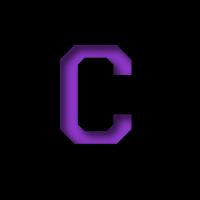 Columbus International High School logo
