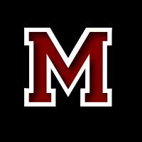 Mildred High School logo